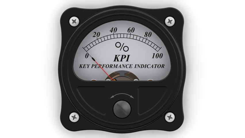 """The Key Performance Indicator in action. The analog indicator is showing the level of """"KPI - Key Performance Indicator"""" in percentages. Footage video 