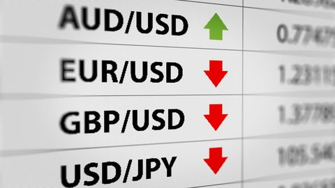 Currency Exchange Forex Rate Board Usd Gbp Jpy Eur Aud Stock Market