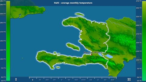 Average temperature by month in the Haiti area with animated legend - English labels: country and capital names, map description. Stereographic projection