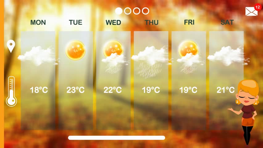 Weather forecast in vector animation | Shutterstock HD Video #1015783951