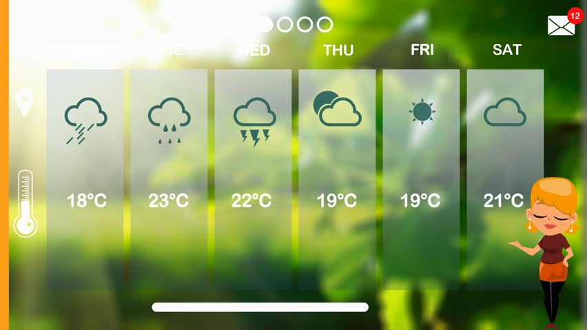 Weather forecast in vector animation | Shutterstock HD Video #1015784341