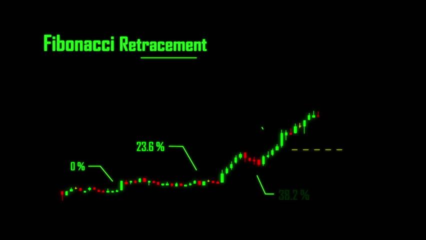 Forex Stock Trading By Fibonacci Retracement Golden Ratio Glow Trade Graph Animation
