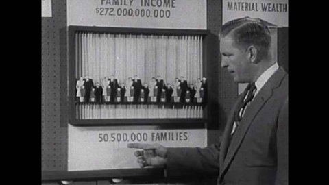 CIRCA 1950s - A man teaches a class about American capitalism and its benefits for the working class family in the 1950s