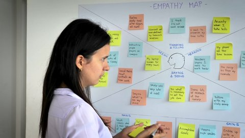 Woman writing and sticking post it in empathy map, user experience design (ux) methodology and technique used as a collaborative tool to gain a deeper insight into their customers, users and clients