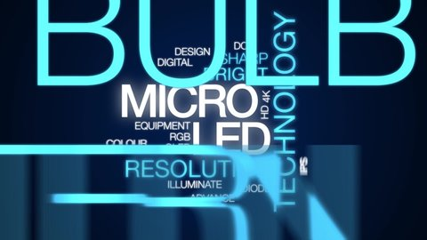 MicroLED animated word cloud, text design animation. Kinetic typography.