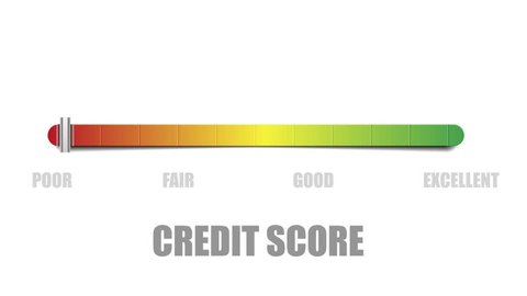 credit score meter with pointer going from left to right and back showing the credit score, loopable