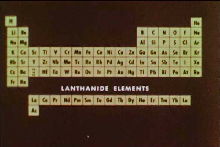 The properties of lanthanide elements and actinide elements on the the properties of lanthanide elements and actinide elements on the periodic table are compared in 1963 1960s stock footage video 19438411 shutterstock urtaz Images