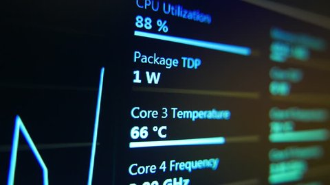 4K Computer System Monitor CPU Control Cinematic Dolly Camera Motion Real Computer Screen Capture