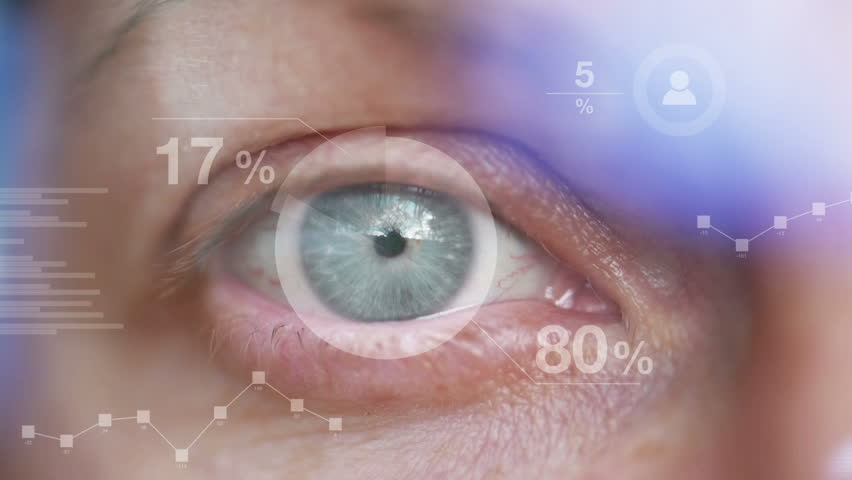 Human eye recognition scanner, biometric iris reading, science and technology concept