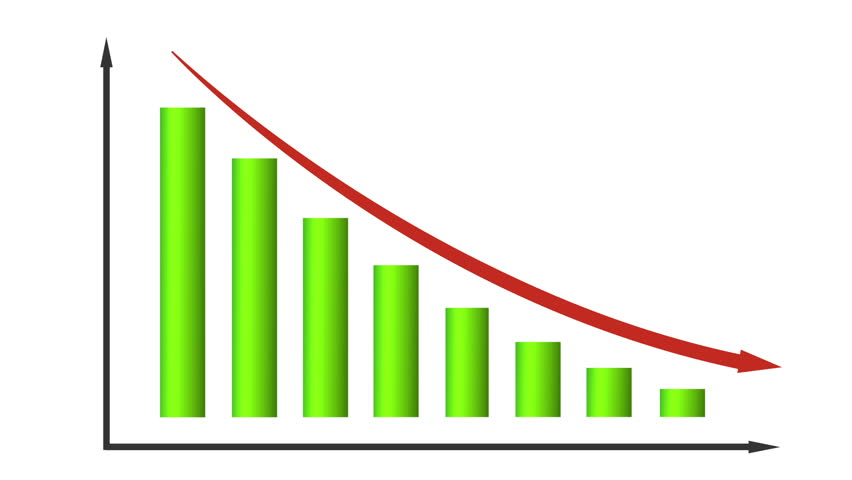 Stock video clip of bar graph chart diagram animation shutterstock ccuart Images
