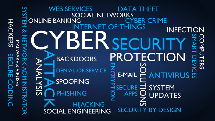 Cyber security and protection word tag cloud. 3D rendering, blue English variant. UHD