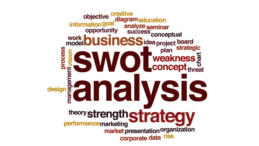 business analysis through swot strength weakness Swot is an acronym which stands for strength weakness and that is to work through the plan on buying a business, use the swot analysis to answer various.