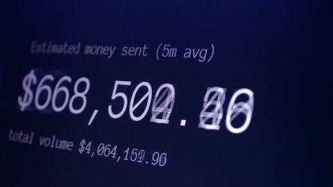 Money send report online