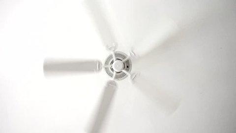 Rotation of ceiling fan.