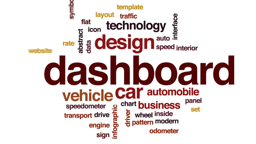 Dashboard animated word cloud, text design animation.   Shutterstock HD Video #29449576