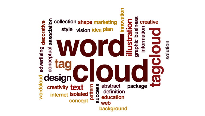 Word cloud animated word cloud, text design animation.