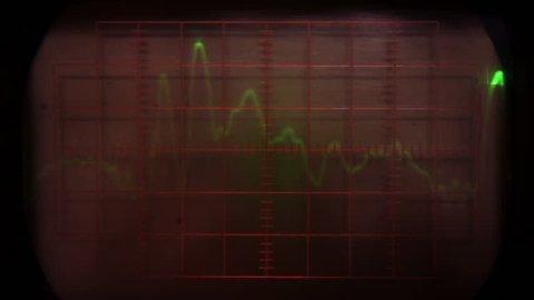 Reading a signal pulse on a classic oscilloscope