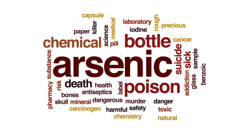 Arsenic animated word cloud, text design animation.