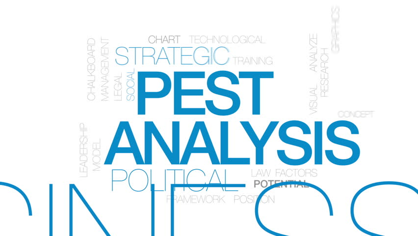 PEST analysis animated word cloud, text design animation. Kinetic typography. | Shutterstock HD Video #31824211