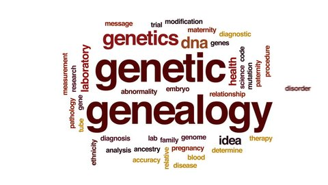 Genetic genealogy animated word cloud, text design animation