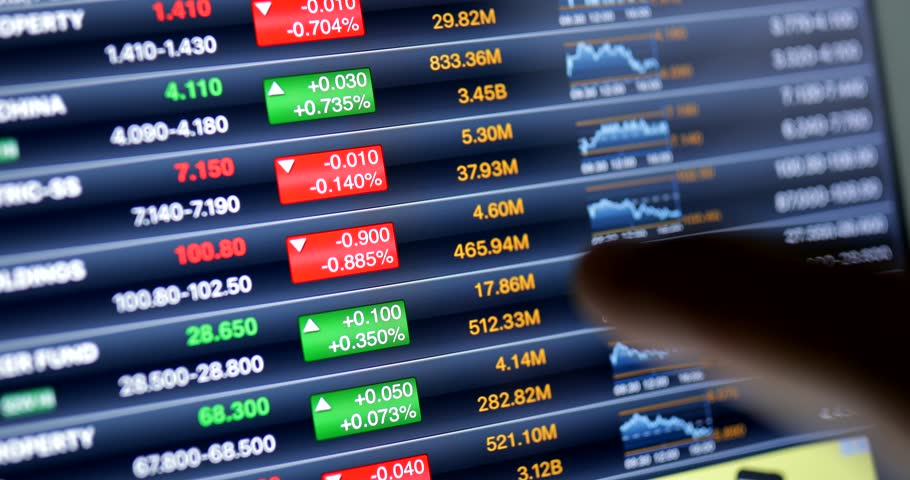 Analyzing stock market graph on a touch screen device | Shutterstock HD Video #32251507