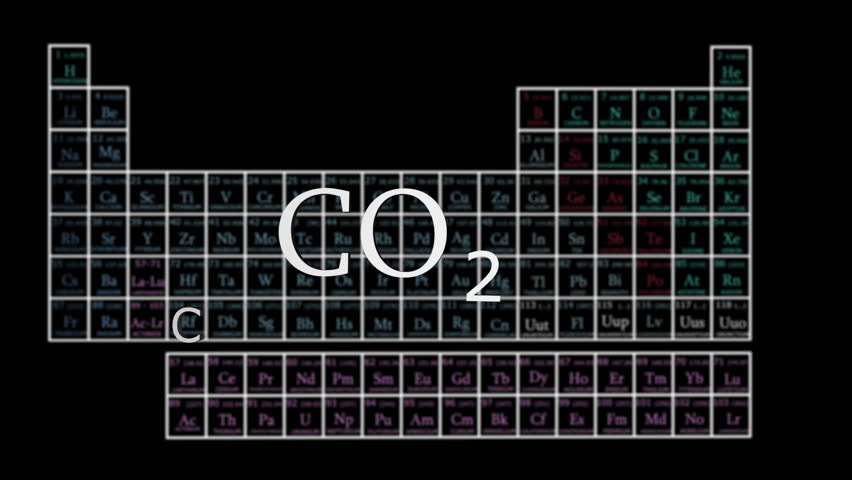 Magnesium And Carbon Dioxide Stock Video Footage 4k And Hd Video