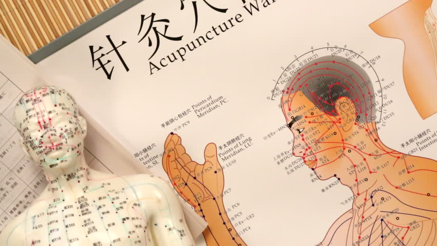 Chinese Medicine - Acupuncture is a system of complementary medicine in which fine needles are inserted in the skin at specific points along what are considered to be lines of energy (meridians) - HD