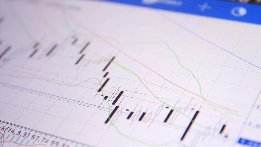 Candlesticks graph, FOREX indicator. | Shutterstock HD Video #8213482