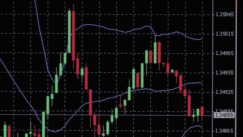 Time-lapse of moving candlestick in Forex market | Shutterstock HD Video #8287534