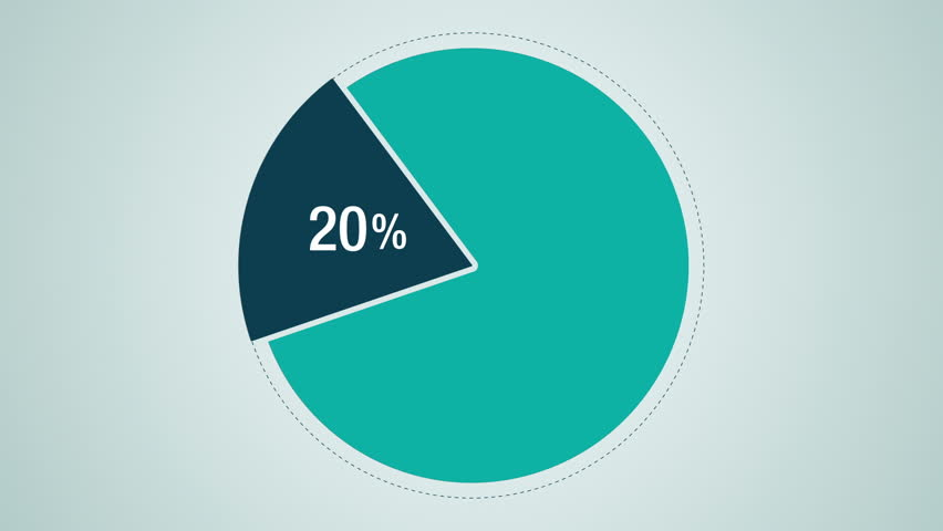 Stock video of circle diagram for presentation pie chart 9595106 visually similar footage ccuart Image collections
